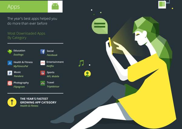 谷歌公布2014年Play商店最佳应用、电影及音乐_行业资讯_原创频道_当乐网