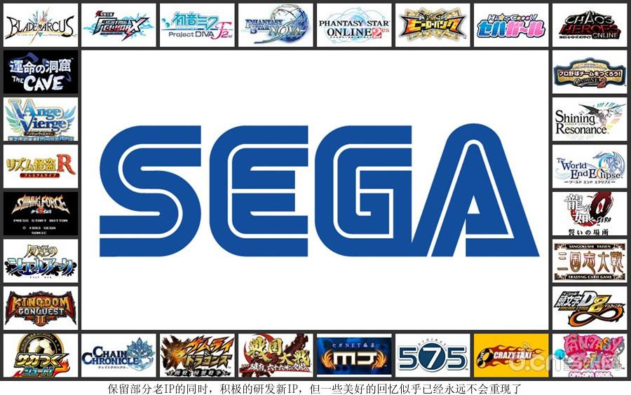 美日共同创立的国际企业  世嘉,日本传奇电子游戏公司,曾经在实力雄厚的巅峰期间同时生产家用游戏机硬件及其对应的游戏软件,甚至还有针对PC平台的电脑游戏软件,世嘉又曾经与任天堂,索尼及微软并行四大家用游戏机制造商,但是因为众所周知的原因,在游戏机市场的节节败退,在2000年起世嘉退出了家用游戏机硬件的生产业务,转型为单纯的游戏软件生产商,世嘉的原文名字来自Service Games of Japan,而创立世嘉公司的居然是一位美国犹太人,1954年美国犹太人大卫罗森在日本正式成立世嘉公司,在创建
