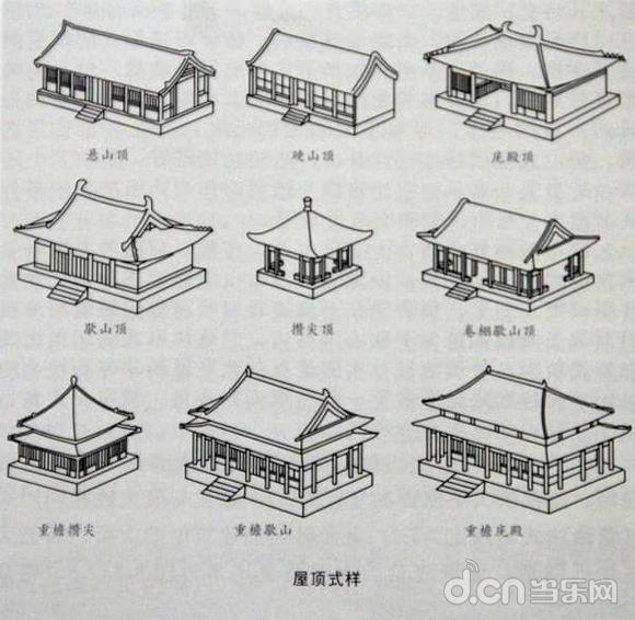 《生存战争》中式建筑设计技巧 古代建筑屋顶知识分享