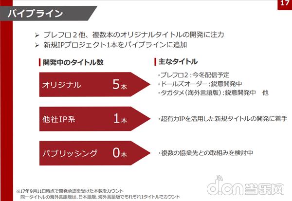 Gumi發佈《勇者前線2》《Dolls Order》等新作最新情報