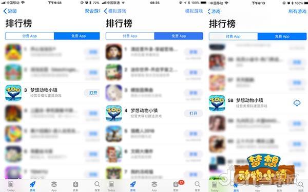 《梦想动物小镇》App Store上榜 《梦想动物小镇》研发方Creative Mobile成立于2010年,是一个由数百位充满热情的游戏工作者组成的独立游戏研发和发行团队。几年间,公司迅速发展,成为安卓和iOS游戏市场的佼佼者,曾在2013-2015年连续三年获得Pocket Gamer全球50大手游开发商的殊荣。他们致力于手机游戏的研发与发行,已成功发布30多款产品,在全球拥有超过3.